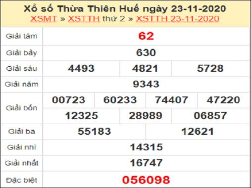 Tổng hợp dự đoán XSTTH ngày 30/11/2020- xổ số thừa thiên huế