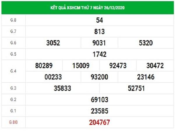 Dự đoán xổ số Hồ Chí Minh 28/12/2020, dự đoán XSHCM hôm nay