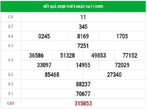 Dự đoán xổ số Quảng Bình 3/12/2020, dự đoán XSQB hôm nay