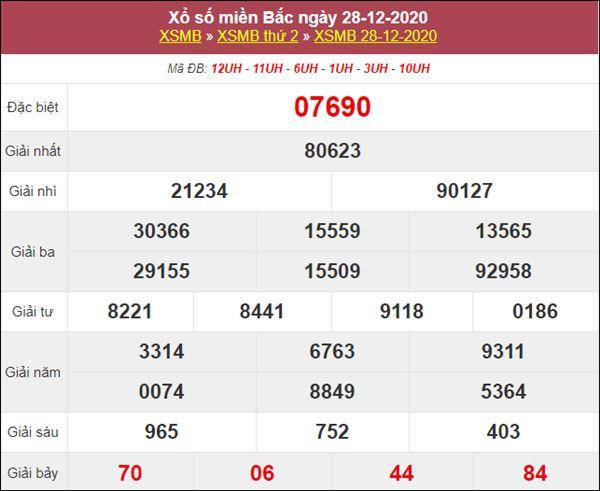 Dự đoán XSMB ngày 29/12/2020 chốt KQXS miền Bắc thứ 3