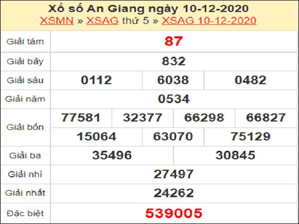 Dự đoán KQXSAG ngày 17/12/2020- xổ số an giang tỷ lệ trúng cao