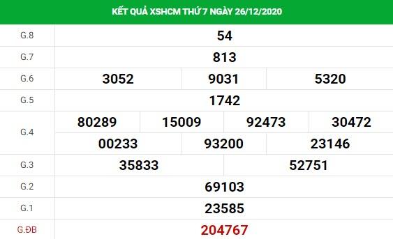 Dự đoán kết quả XS TPHCM Vip ngày 28/12/2020
