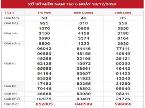 Dự đoán chốt số kết quả XSMN ngày 25/12/2020 hôm nay