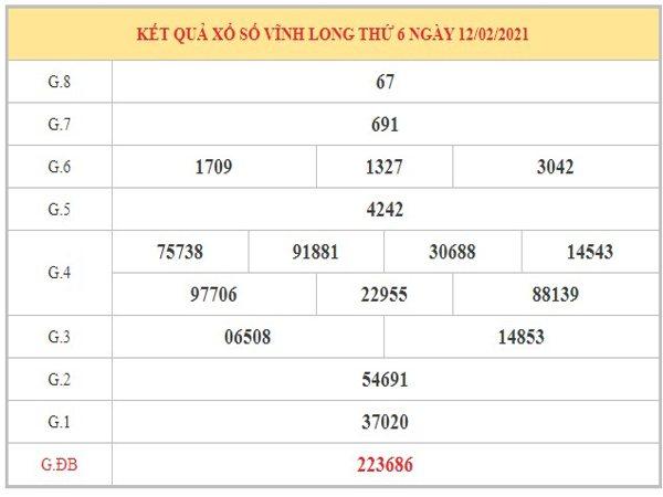 Nhận định KQXSVL ngày 19/2/2021 dựa trên kết quả kỳ trước