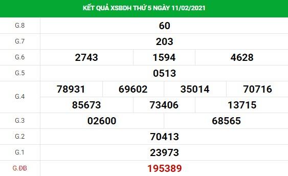 Dự đoán kết quả XS Bình Định Vip ngày 18/02/2021