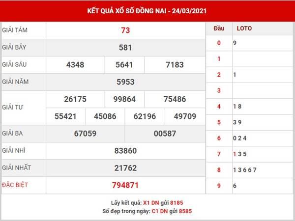 Dự đoán KQSX Đồng Nai thứ 4 ngày 31/3/2021