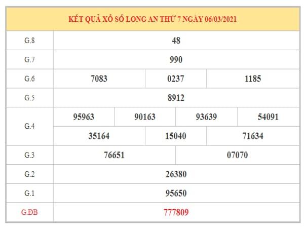 Dự đoán XSLA ngày 13/3/2021 dựa trên kết quả kỳ trước