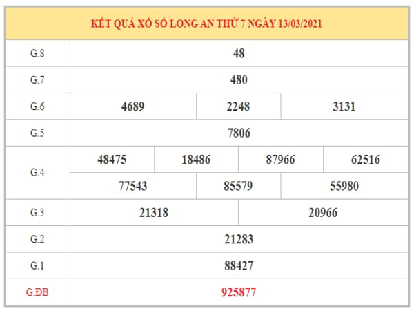 Dự đoán XSLA ngày 20/3/2021 dựa trên kết quả kỳ trước