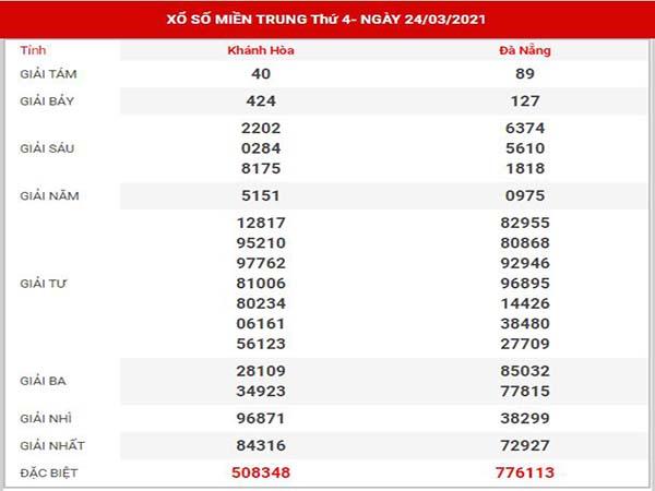 Dự đoán XSMT ngày 31/3/2021 - Thống kê KQXS miền Trung thứ 4