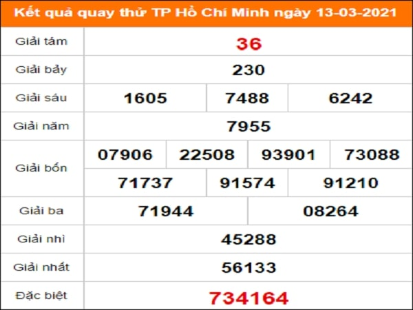 Quay thử XS Hồ Chí Minh ngày 13/3/2021 thứ 7