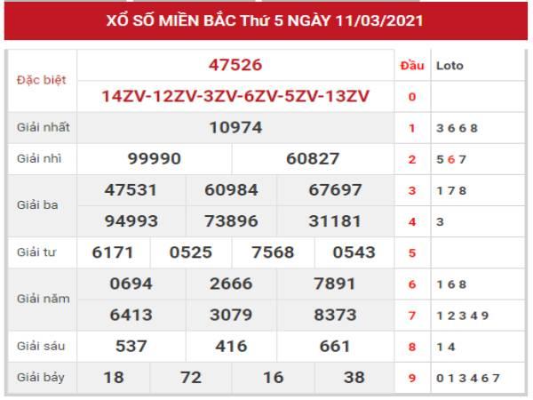 Dự đoán chính xác XSMB ngày 12/3/2021 hôm nay thứ 6