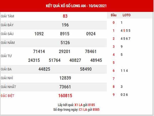 Dự đoán XSLA ngày 17/4/2021 đài Long An thứ 7 hôm nay chính xác nhất