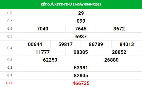 Dự đoán kết quả XS Thừa Thiên Huế Vip ngày 12/04/2021