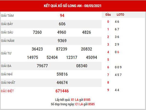 Dự đoán XSLA ngày 15/5/2021 - Dự đoán KQ Long An thứ 7 chuẩn xác