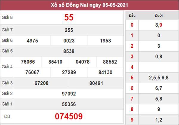 Dự đoán XSDNA 12/5/2021 thứ 4 siêu chuẩn cùng cao thủ