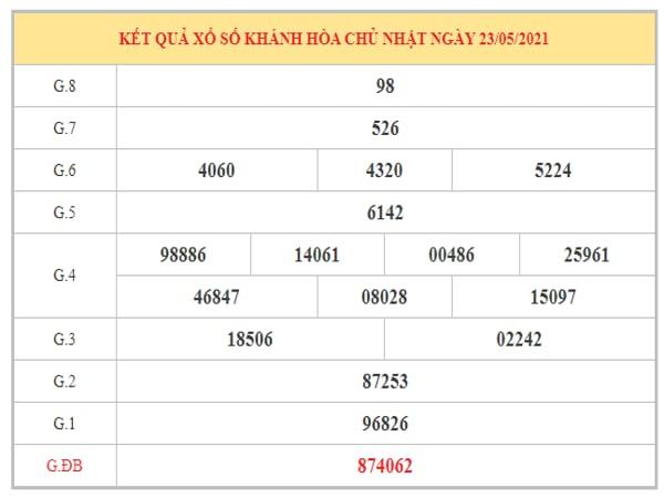Dự đoán XSKH ngày 26/5/2021 dựa trên kết quả kì trước