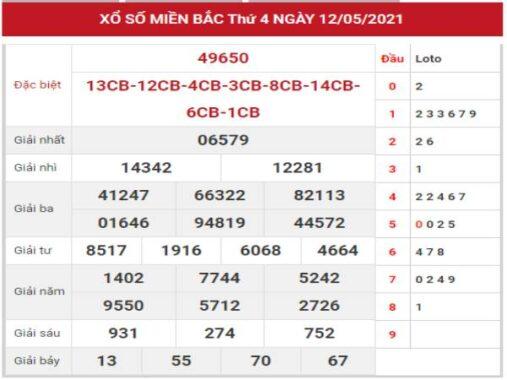 Dự đoán loto gan SXMB 13/5/2021 hôm nay