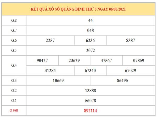 Dự đoán XSQB ngày 13/5/2021 dựa trên kết quả kì trước