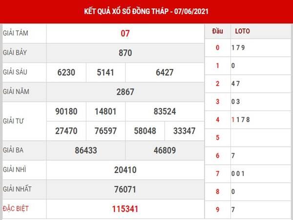 Dự đoán kết quả XS Đồng Tháp thứ 2 ngày 14/6/2021
