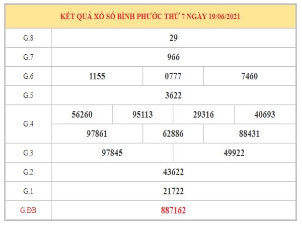 Dự đoán XSBP ngày 26/6/2021 dựa trên kết quả kì trước
