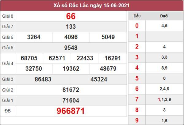 Dự đoán XSDLK 22/6/2021 thứ 3 siêu chuẩn cùng cao thủ