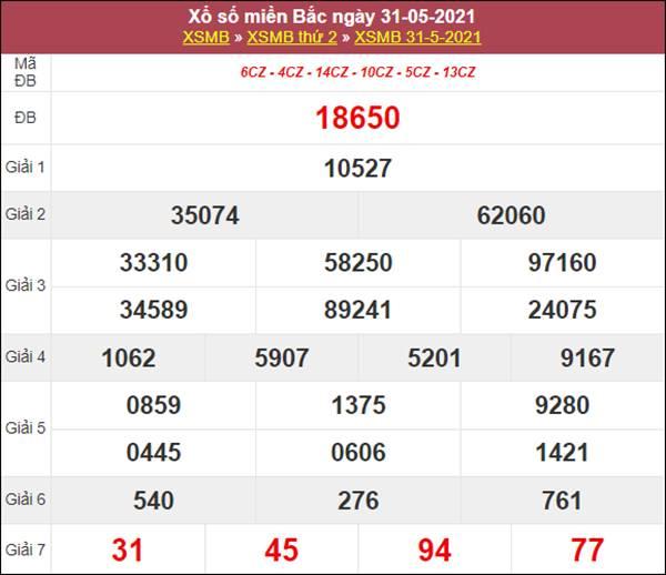 Dự đoán XSMB ngày 1/6/2021 chốt loto số đẹp thứ 3