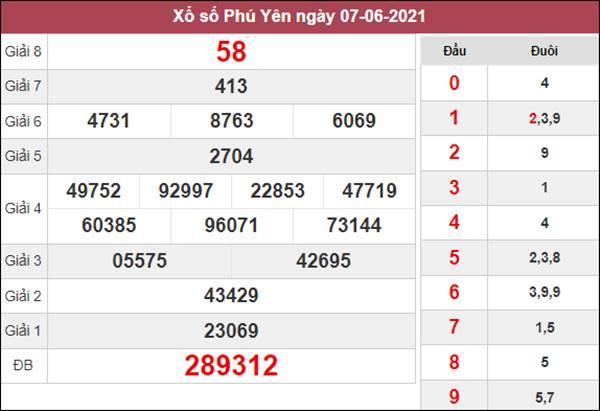 Dự đoán XSPY 14/6/2021 thứ 2 chốt loto VIP Phú Yên