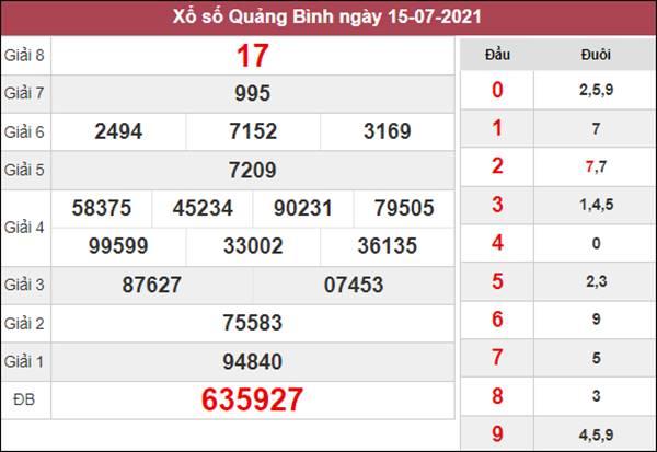 Dự đoán XSQB 22/7/2021 chốt KQXS Quảng Bình thứ 5