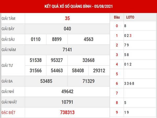 Dự đoán kết quả sổ xố Quảng Bình thứ 5 ngày 12/8/2021