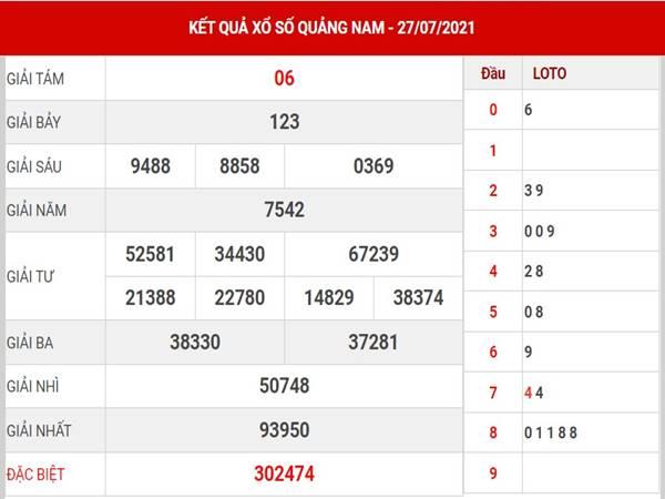 Dự đoán xổ số Quảng Nam thứ 3 ngày 3/8/2021