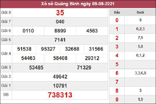 Dự đoán XSQB 12/8/2021 chốt KQXS Quảng Bình thứ 5
