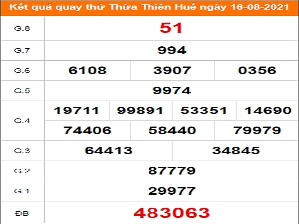 Quay thử Thừa Thiên Huế ngày 16/8/2021 thứ 2