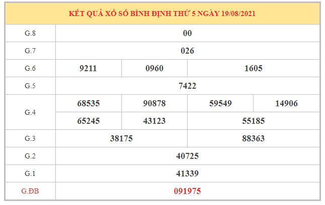 Dự đoán XSBDI ngày 26/8/2021 dựa trên kết quả kì trước