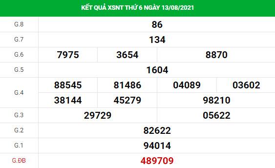 Dự đoán xổ số Ninh Thuận 20/8/2021 hôm nay thứ 6
