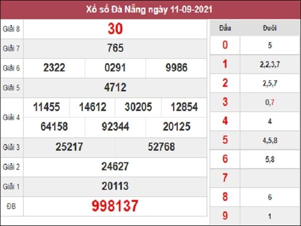 Dự đoán xổ số Đà Nẵng 15/9/2021