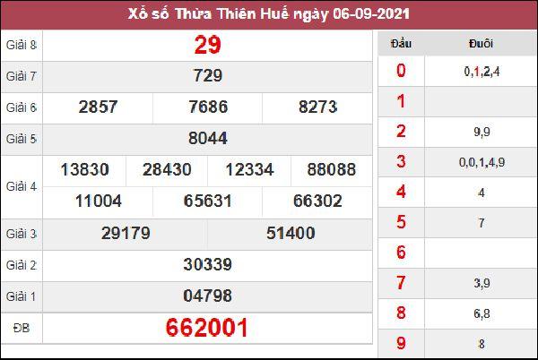 Dự đoán XSTTH 13/9/2021 chốt KQXS Huế cùng cao thủ